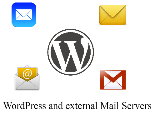 wordpress and external email servers